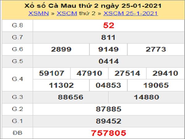 Soi cầu XSCM 1/2/2021