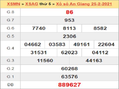Soi cầu XSAG 4/3/2021, chốt số dự đoán mới nhất hôm nay