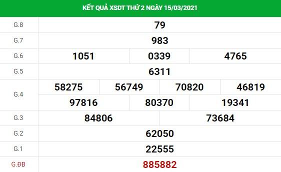 Soi cầu XS Đồng Tháp chính xác thứ 2 ngày 22/03/2021