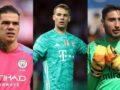 Tổng hợp danh sách 6 thủ môn hay nhất thế giới hiện nay