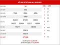 Soi cầu XSLA ngày 15/5/2021 – Soi cầu KQ Long An thứ 7 chuẩn xác