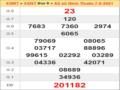 Soi cầu XSNT 14/5/2021 soi cầu bạch thủ xs Ninh Thuận hôm nay