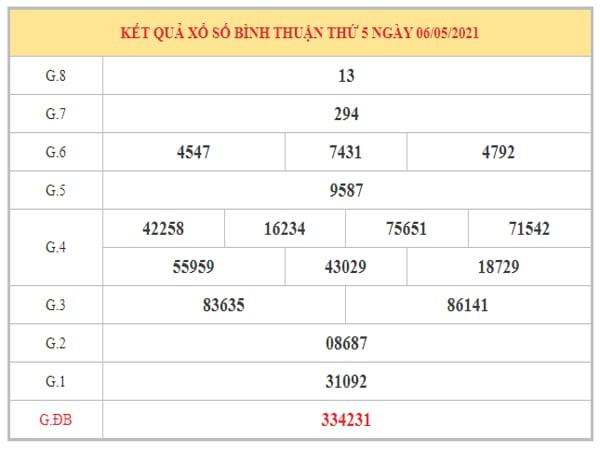 Soi cầu XSBTH ngày 13/5/2021 dựa trên kết quả kì trước