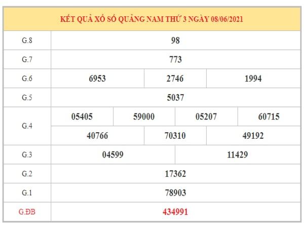 Soi cầu XSQNM ngày 15/6/2021 dựa trên kết quả kì trước