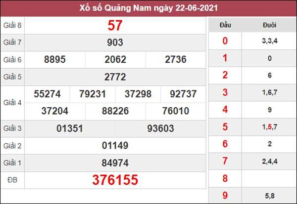 Soi cầu XSQNM 29/6/2021 chốt bạch thủ lô Quảng Nam