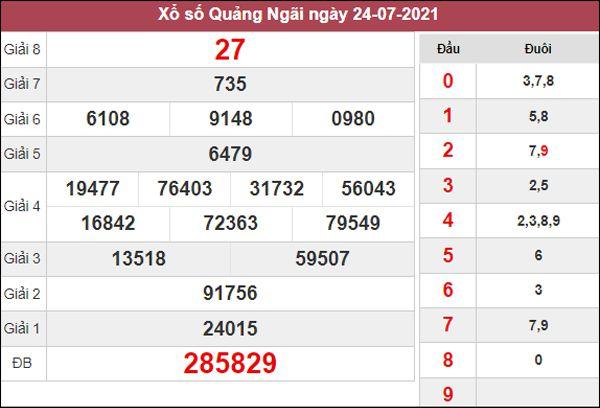 Soi cầu XSQNG 31/7/2021 thứ 7 chốt số tỷ lệ trúng cao
