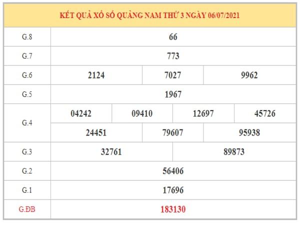 Soi cầu XSQNM ngày 13/7/2021 dựa trên kết quả kì trước