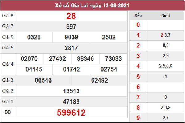 Soi cầu XSGL 20/8/2021 chốt số Gia Lai xác suất về cao