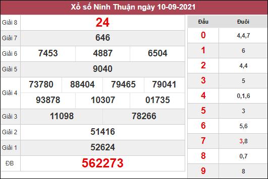 Soi cầu KQXSNT ngày 17/9/2021 dựa trên kết quả kì trước