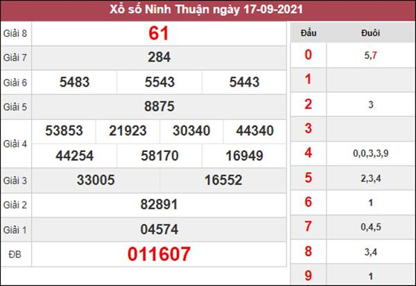 Soi cầu SXNT 24/9/2021 thứ 6 chốt số đài Ninh Thuận
